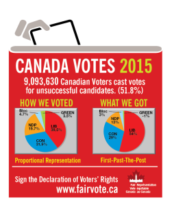 Canada Votes 2015